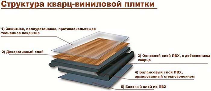 из чего состоит плитка