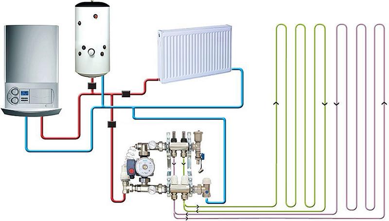 термолрегулятор в системе водяного пола