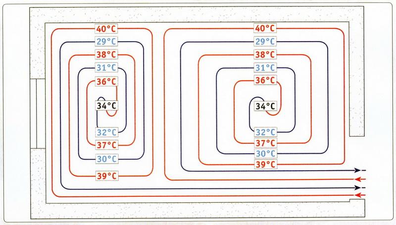 расчет температуры водяного пола